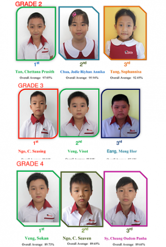 Term 2 Top Students