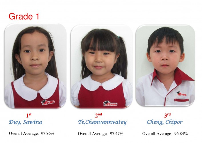 Term 1 Top 3 students